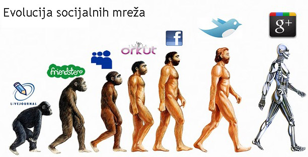 Evolucija socijalnih mreža