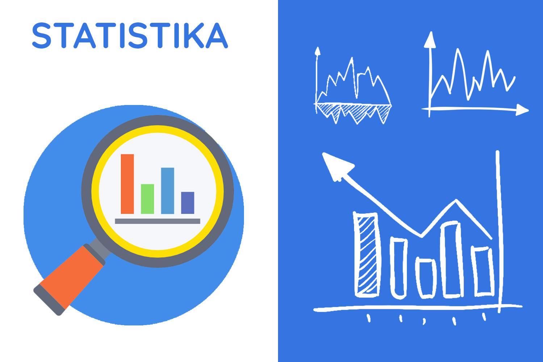 Statistika i SEO