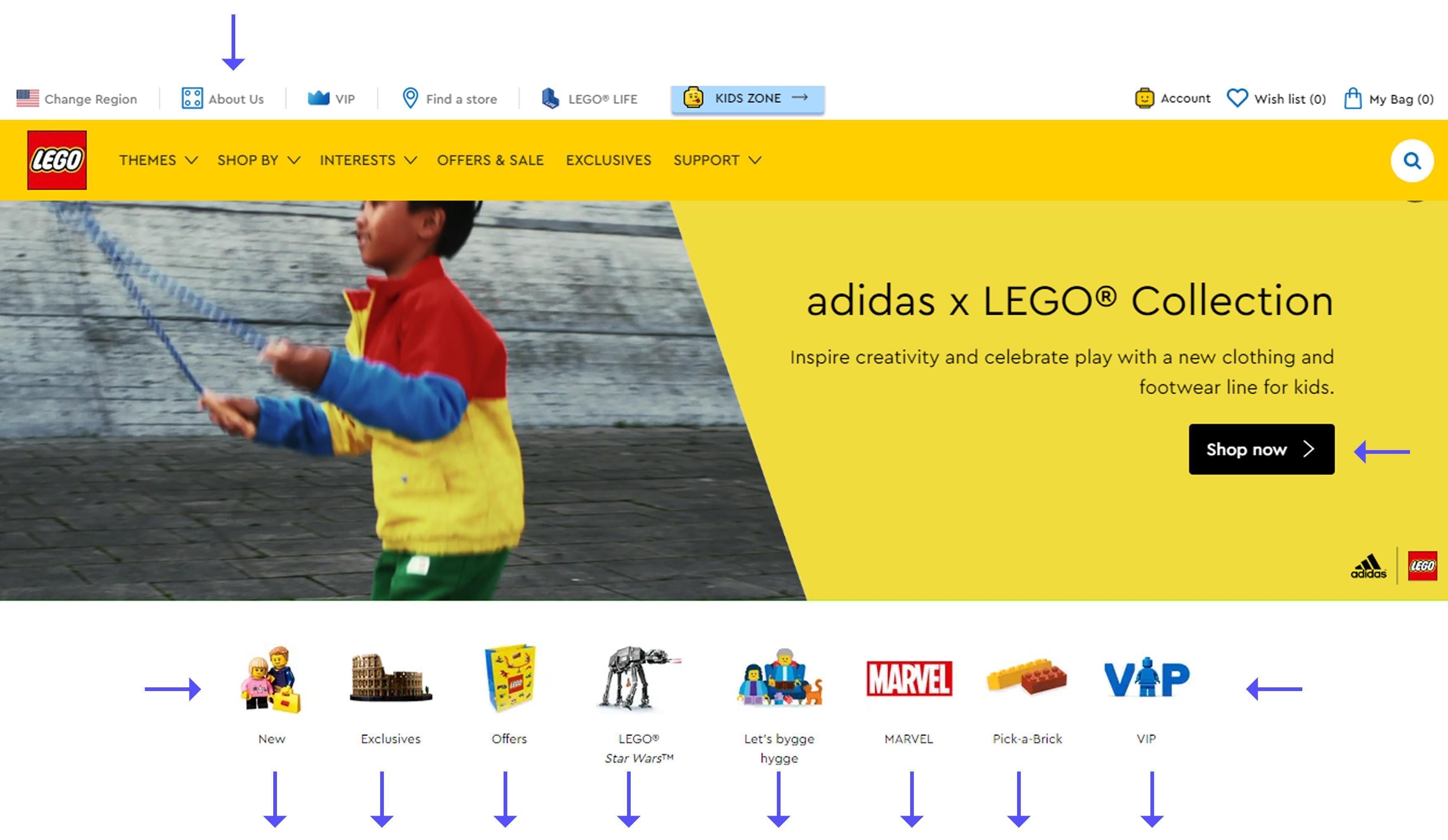 struktura razumljiva korisniku LEGO
