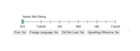 skala rankiranja stepena zadovoljenosti potreba korisnika pretrage