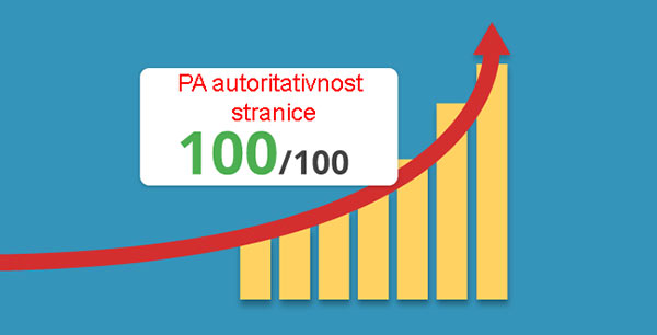 Page authority - Autoritet domena