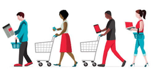 Psihologija potrošača